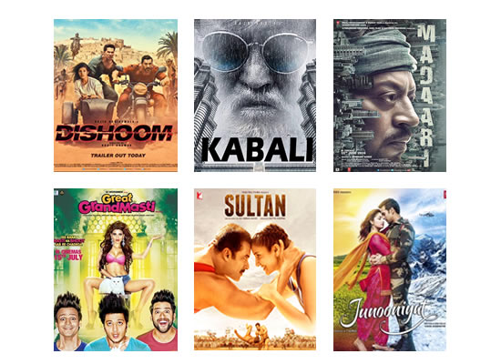 Box Office for the latest week -  2nd August, 2016
