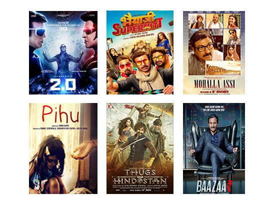 Latest Box Office for this week till 7th December, 2018!