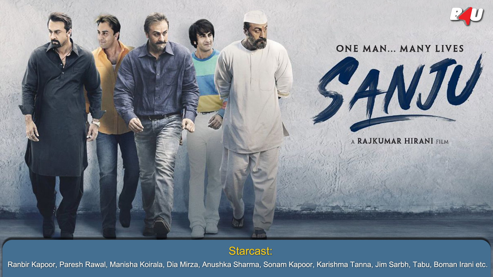 Film Sanju Wallpaper
