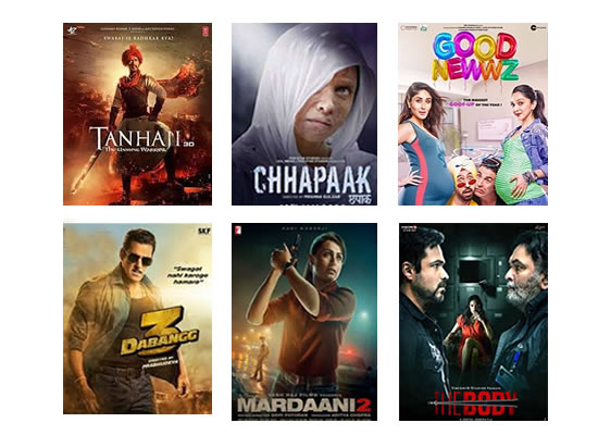 Latest Box Office for this week till 21st January, 2020!
