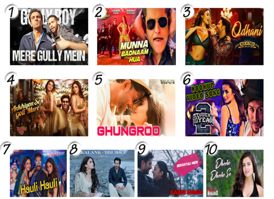 TOP 10 SONGS OF THE WEEK (4TH WEEK OF MARCH 2020)!